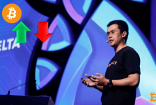 Binance trading Crypto Futures, Zhao è pronto a lanciare long e short